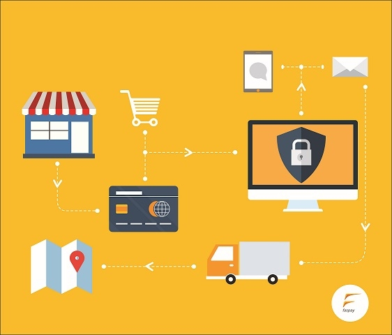 Payment Gateway Ecommerce Indonesia